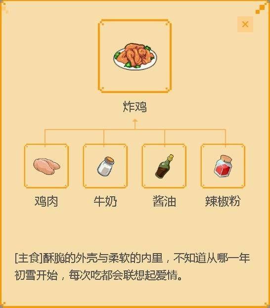 小森生活炸鸡菜谱在哪里可以解锁_小森生活炸鸡菜谱怎么获得  第4张