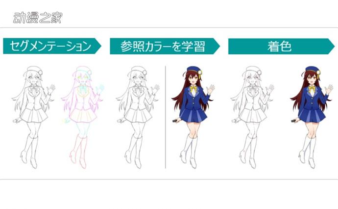 东映动画推出AI上色企划!作业时间减少至十分之一  第1张
