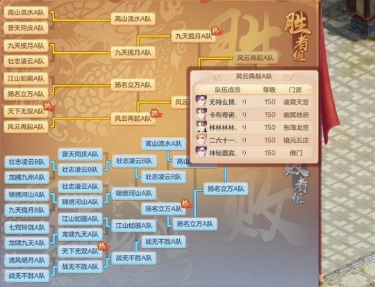 决战2021ChinaJoy 《神武4》电脑版冠军联赛总决赛即将打响  第3张