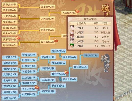 决战2021ChinaJoy 《神武4》电脑版冠军联赛总决赛即将打响  第4张