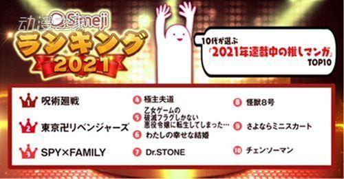 日本10代用户投票 2021连载漫画人气TOP10公布  第5张