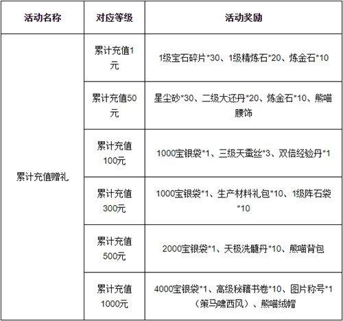 """《笑傲江湖》端游新服""""把酒临风""""今日邀君入驻  第5张"""