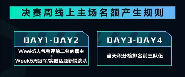 PEL 2021 S3赛季8月19日强势来袭!巅峰对决一触即发!  第7张
