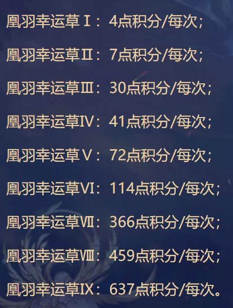 """全新资料片""""云游敦煌""""震撼上线,共赴敦煌飞天梦!  第4张"""